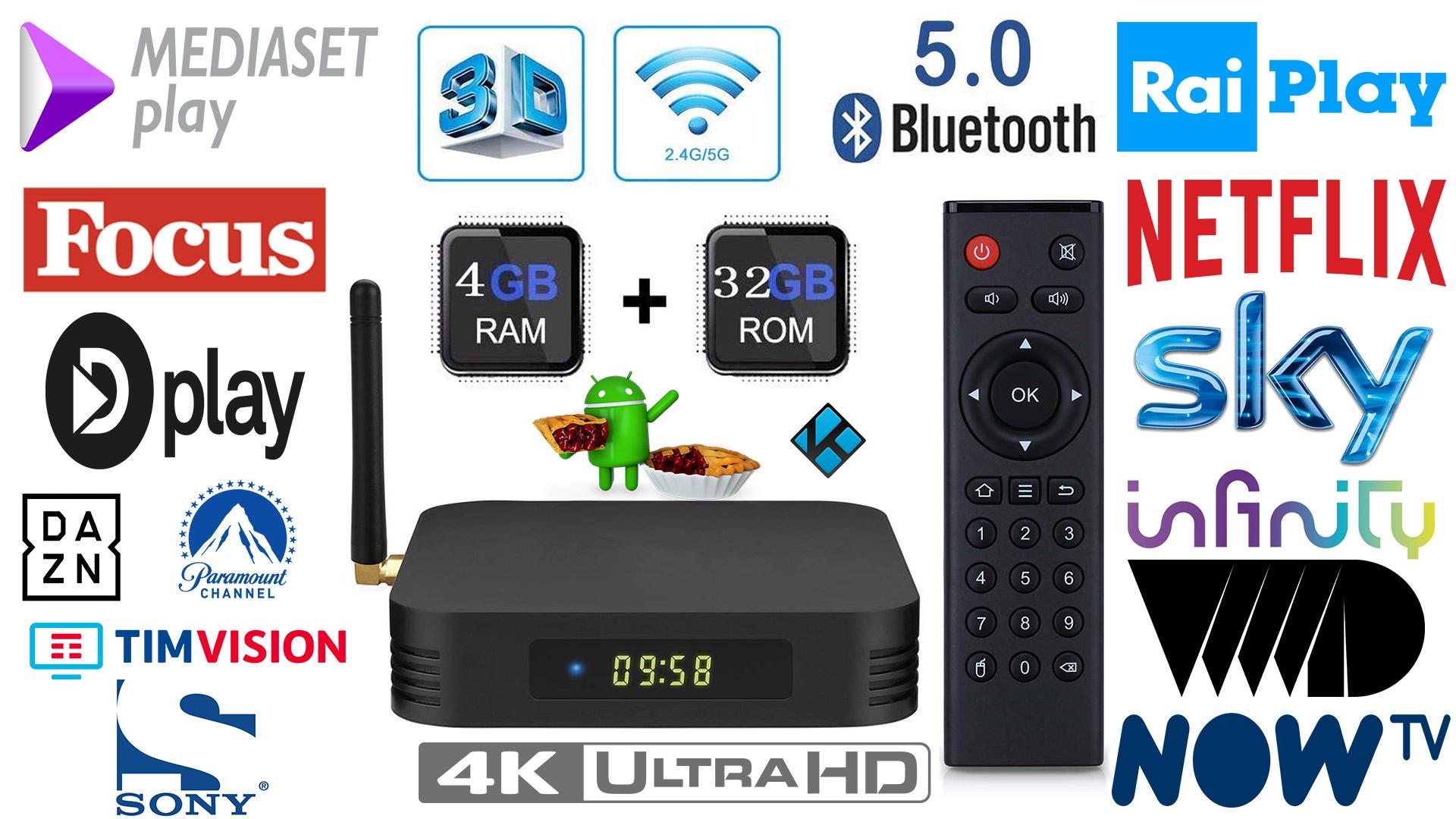 YOMRIC Smart TV Box